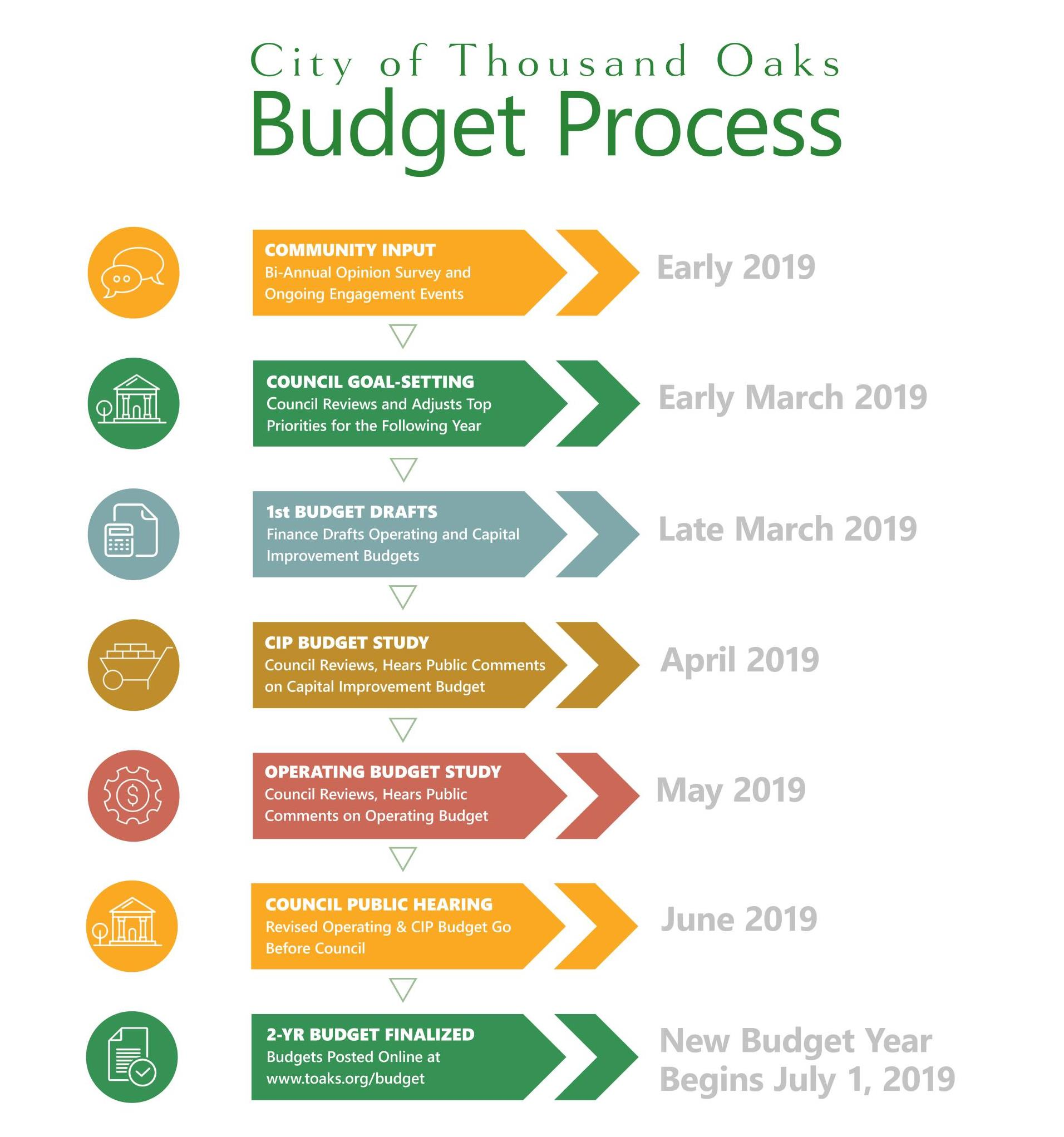 Budget_Infographic