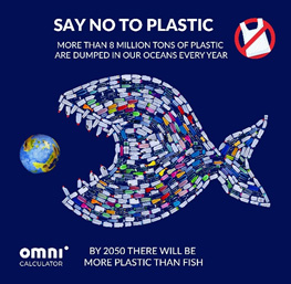 plastic in ocean fish graphic